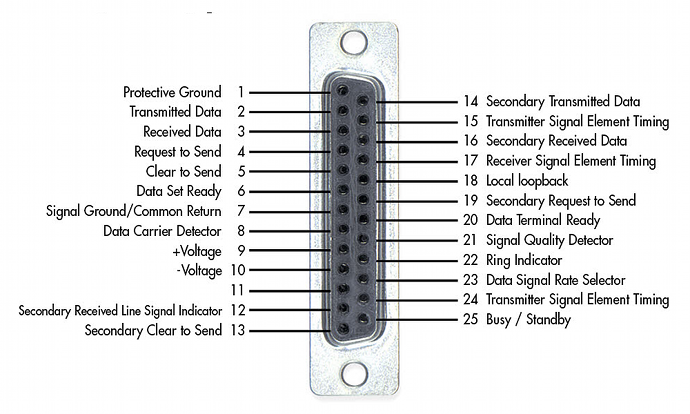 telephone interface wiring diagram betterbox  betterbox